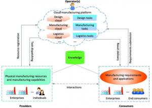 Indústria 4.0 - A Evolução do Scanning 3D em Ambiente Produtivo e Controlo de Informação em Tempo Real 2